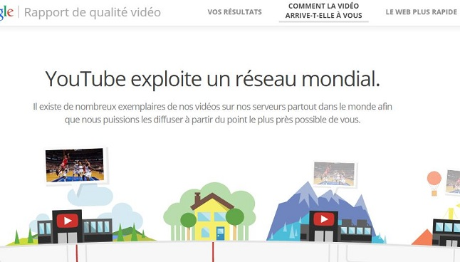 Rapport qualité YouTube